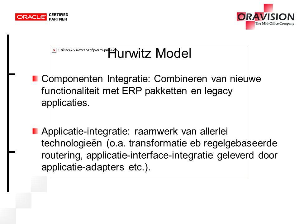 Hurwitz Model Componenten Integratie: Combineren van nieuwe functionaliteit met ERP pakketten en legacy applicaties. Applicatie-integratie: raamwerk v