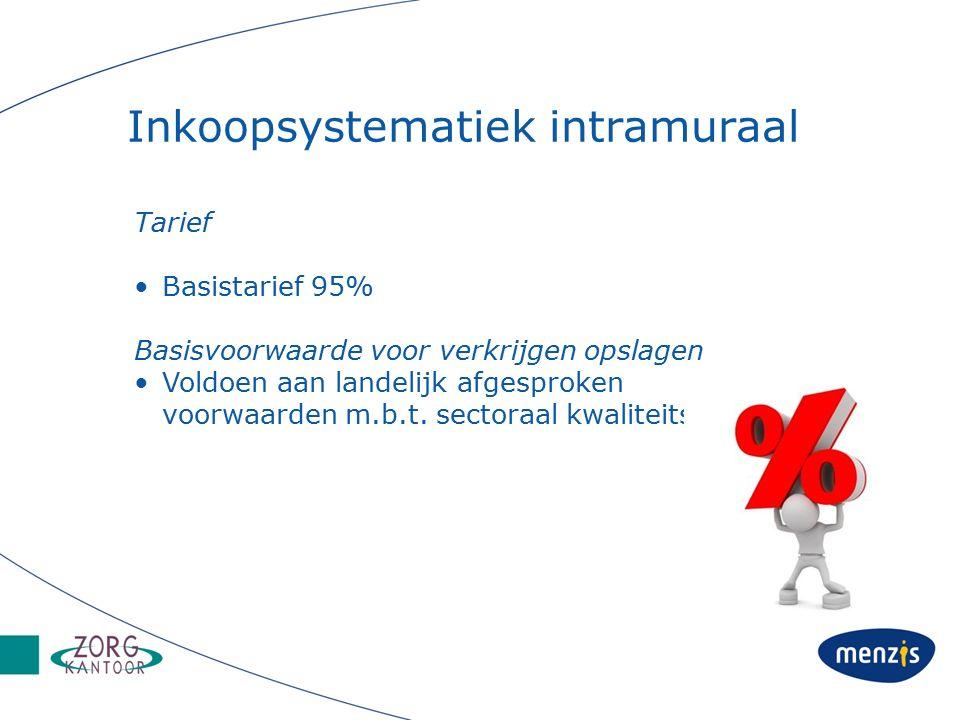Inkoopsystematiek intramuraal Tarief Basistarief 95% Basisvoorwaarde voor verkrijgen opslagen Voldoen aan landelijk afgesproken voorwaarden m.b.t.