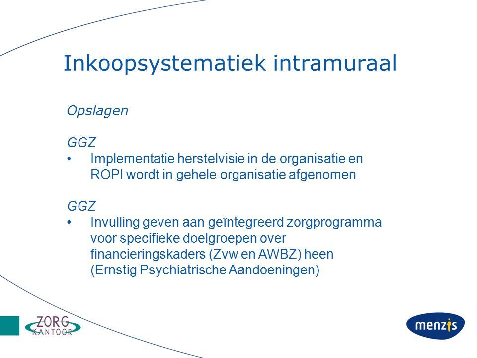 Inkoopsystematiek intramuraal Opslagen GGZ Implementatie herstelvisie in de organisatie en ROPI wordt in gehele organisatie afgenomen GGZ Invulling geven aan geïntegreerd zorgprogramma voor specifieke doelgroepen over financieringskaders (Zvw en AWBZ) heen (Ernstig Psychiatrische Aandoeningen)
