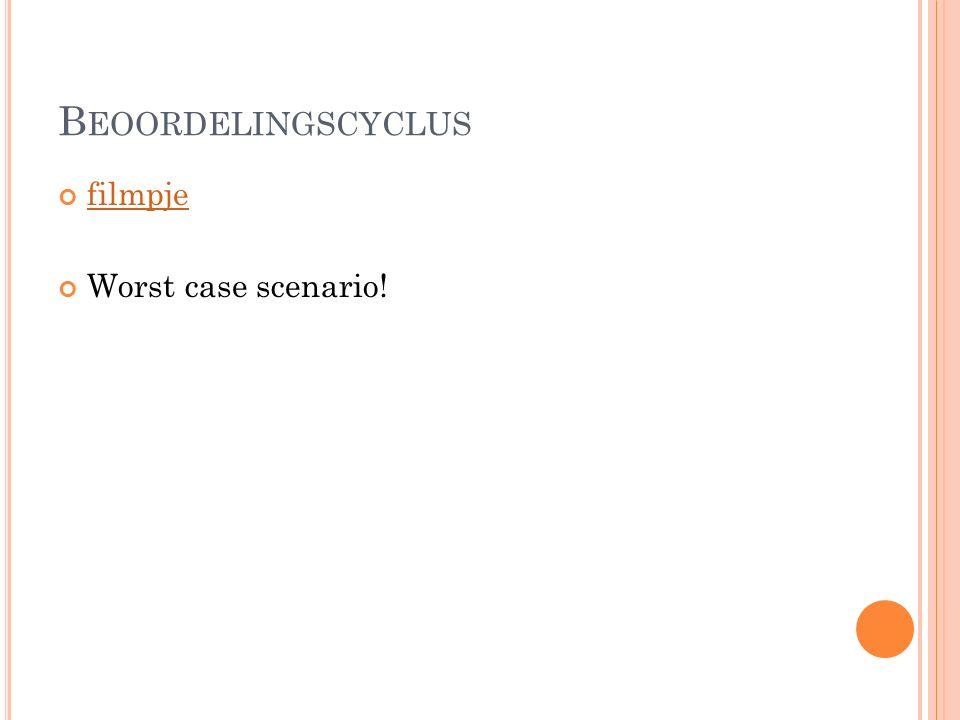 B EOORDELINGSCYCLUS filmpje Worst case scenario!