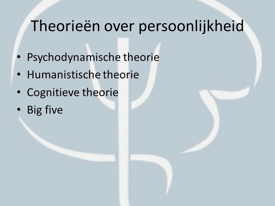 Psychodynamische theorie id, ego, superego