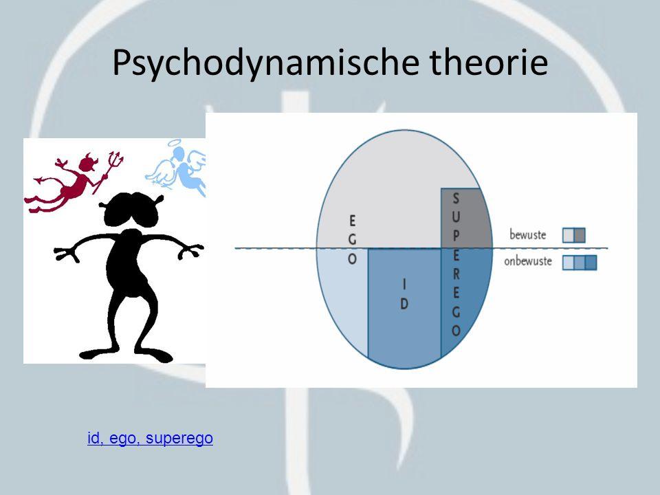 Afweermechanismen Ook wel 'verdedigingsmechanismen' genoemd Freud: Het is verdringing die de bewuste ervaring afschermt tegen het opdringen van ongewenste emoties die het leven ondraaglijk maken Hoe ga JIJ om met stress?
