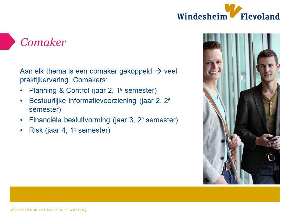 Windesheim zet kennis in werking Comaker Aan elk thema is een comaker gekoppeld  veel praktijkervaring.