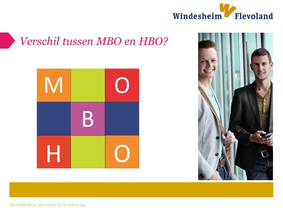 Windesheim zet kennis in werking Verschil tussen MBO en HBO?