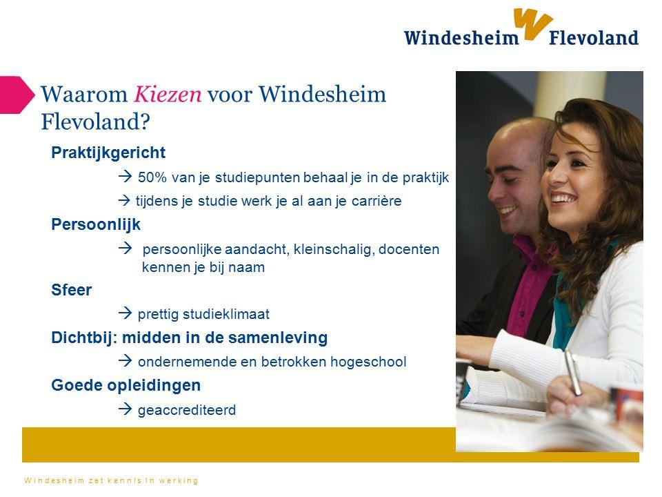 Windesheim zet kennis in werking In de prijzen.
