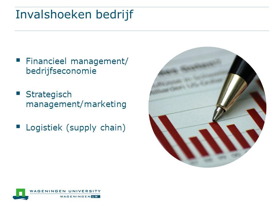 Invalshoeken bedrijf  Financieel management/ bedrijfseconomie  Strategisch management/marketing  Logistiek (supply chain)