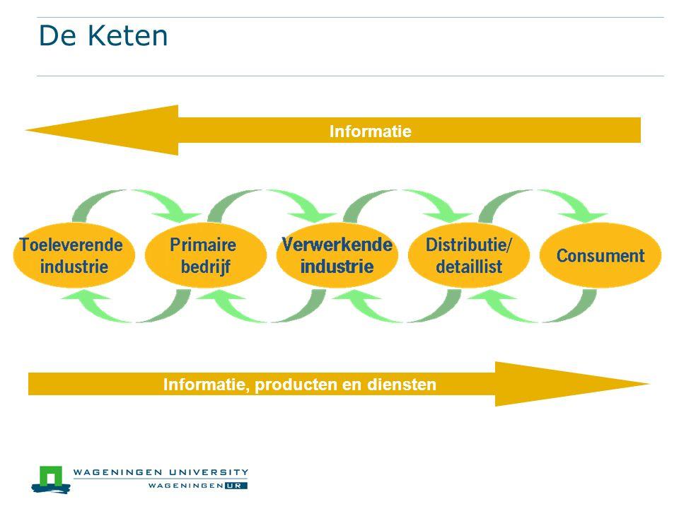 De Keten Informatie Informatie, producten en diensten