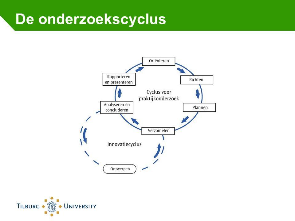 De onderzoekscyclus