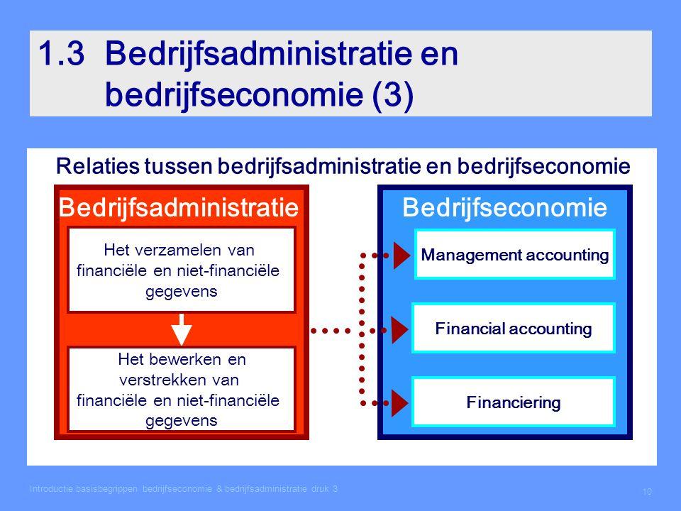 Introductie basisbegrippen bedrijfseconomie & bedrijfsadministratie druk 3 10 1.3Bedrijfsadministratie en bedrijfseconomie (3) Relaties tussen bedrijf