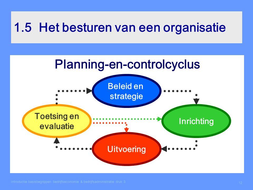 Introductie basisbegrippen bedrijfseconomie & bedrijfsadministratie druk 3 12 1.5Het besturen van een organisatie Planning-en-controlcyclus Beleid en