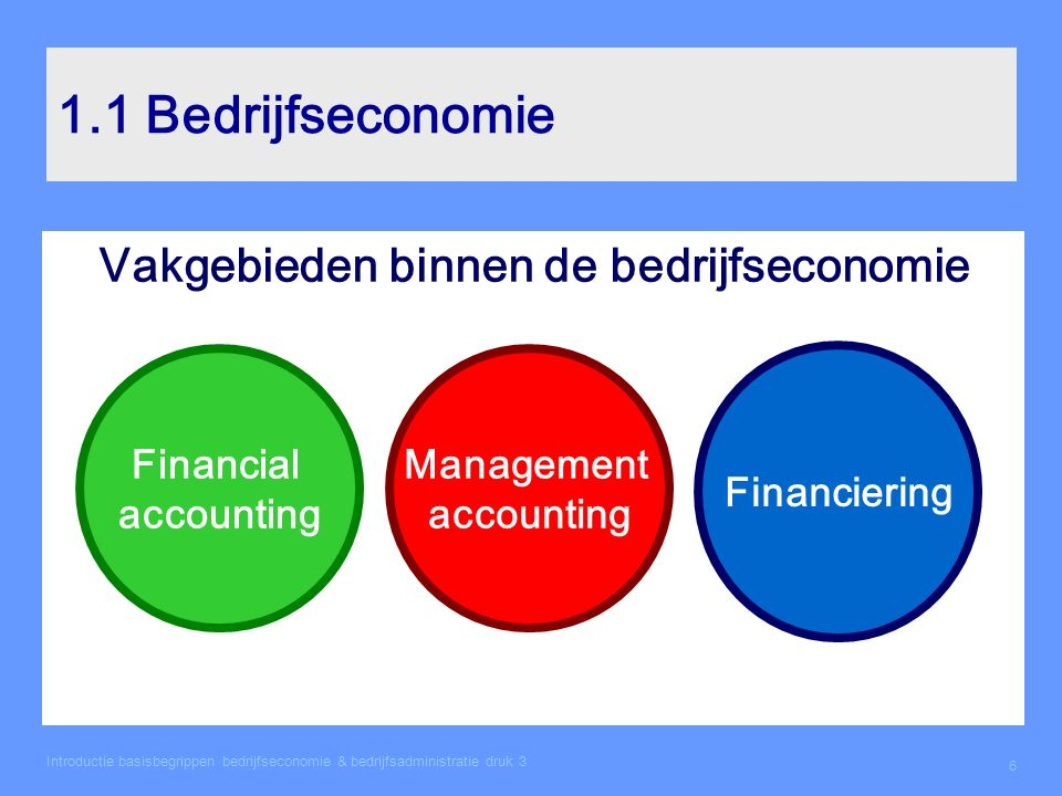 Introductie basisbegrippen bedrijfseconomie & bedrijfsadministratie druk 3 6 1.1 Bedrijfseconomie Vakgebieden binnen de bedrijfseconomie Financial accounting Management accounting Financiering