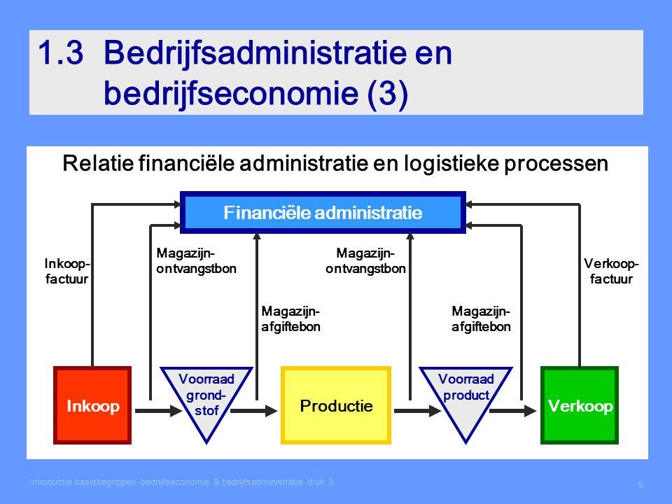 Voorraad grond- stof Introductie basisbegrippen bedrijfseconomie & bedrijfsadministratie druk 3 9 1.3Bedrijfsadministratie en bedrijfseconomie (3) Rel