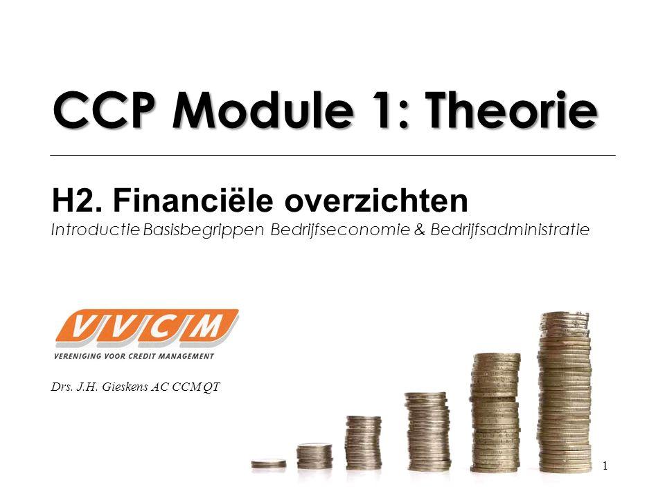 2 Inhoud H2.5 - 2.6 1.Inleiding: accounting 2.Boekhouden / administreren 3.Financial Accounting 4.Jaarrapport: jaarrekening, jaarverslag en overige gegevens