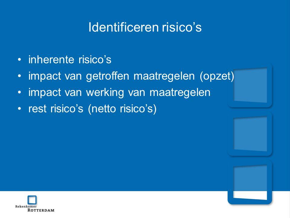 Identificeren risico's inherente risico's impact van getroffen maatregelen (opzet) impact van werking van maatregelen rest risico's (netto risico's)