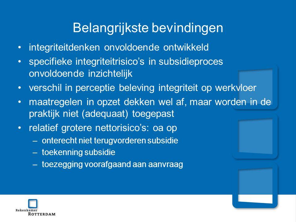 Belangrijkste bevindingen integriteitdenken onvoldoende ontwikkeld specifieke integriteitrisico's in subsidieproces onvoldoende inzichtelijk verschil in perceptie beleving integriteit op werkvloer maatregelen in opzet dekken wel af, maar worden in de praktijk niet (adequaat) toegepast relatief grotere nettorisico's: oa op –onterecht niet terugvorderen subsidie –toekenning subsidie –toezegging voorafgaand aan aanvraag