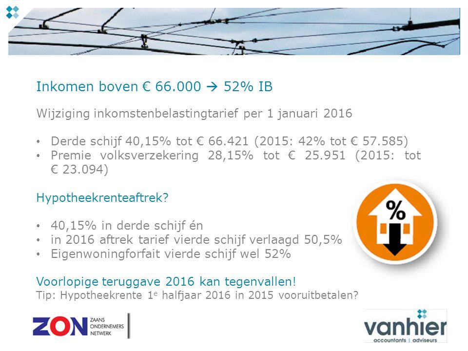 Inkomen boven € 66.000  52% IB Wijziging inkomstenbelastingtarief per 1 januari 2016 Derde schijf 40,15% tot € 66.421 (2015: 42% tot € 57.585) Premie volksverzekering 28,15% tot € 25.951 (2015: tot € 23.094) Hypotheekrenteaftrek.