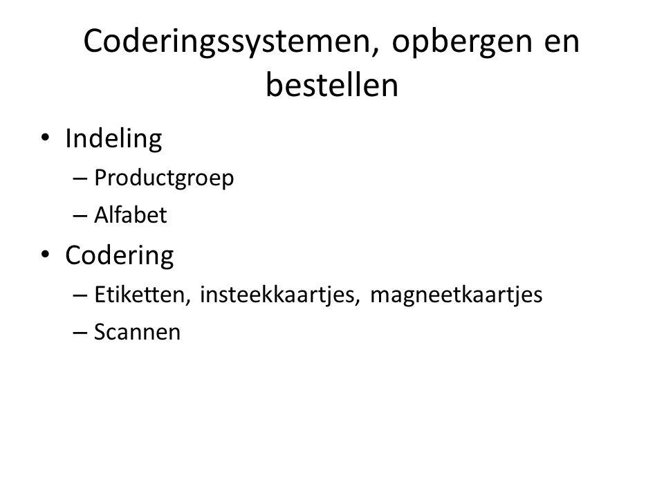 Coderingssystemen, opbergen en bestellen Indeling – Productgroep – Alfabet Codering – Etiketten, insteekkaartjes, magneetkaartjes – Scannen