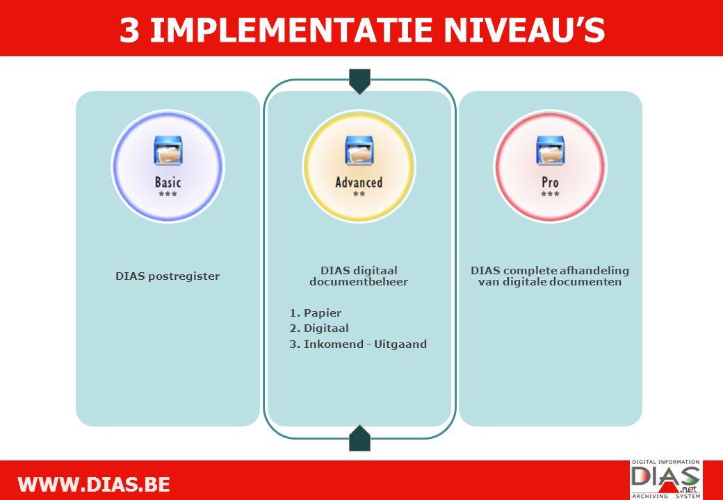 WWW.DIAS.BE DIAS postregister DIAS digitaal documentbeheer 1.