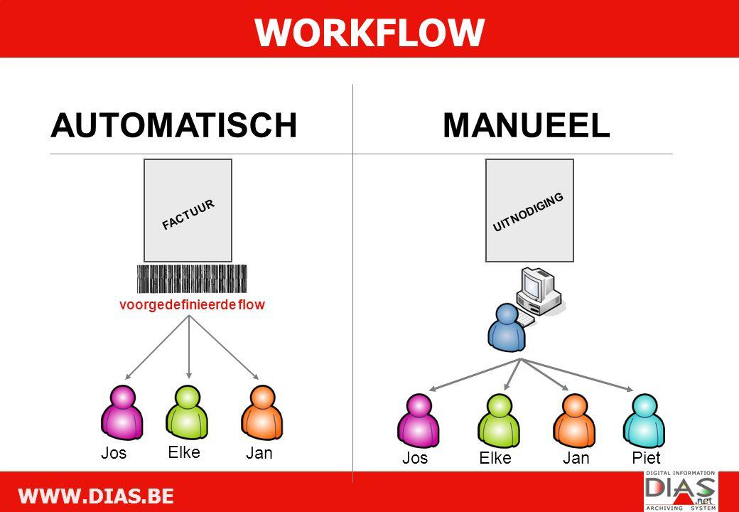 WWW.DIAS.BE AUTOMATISCHMANUEEL FACTUUR UITNODIGING WORKFLOW JosElkeJan JosElkeJanPiet voorgedefinieerde flow