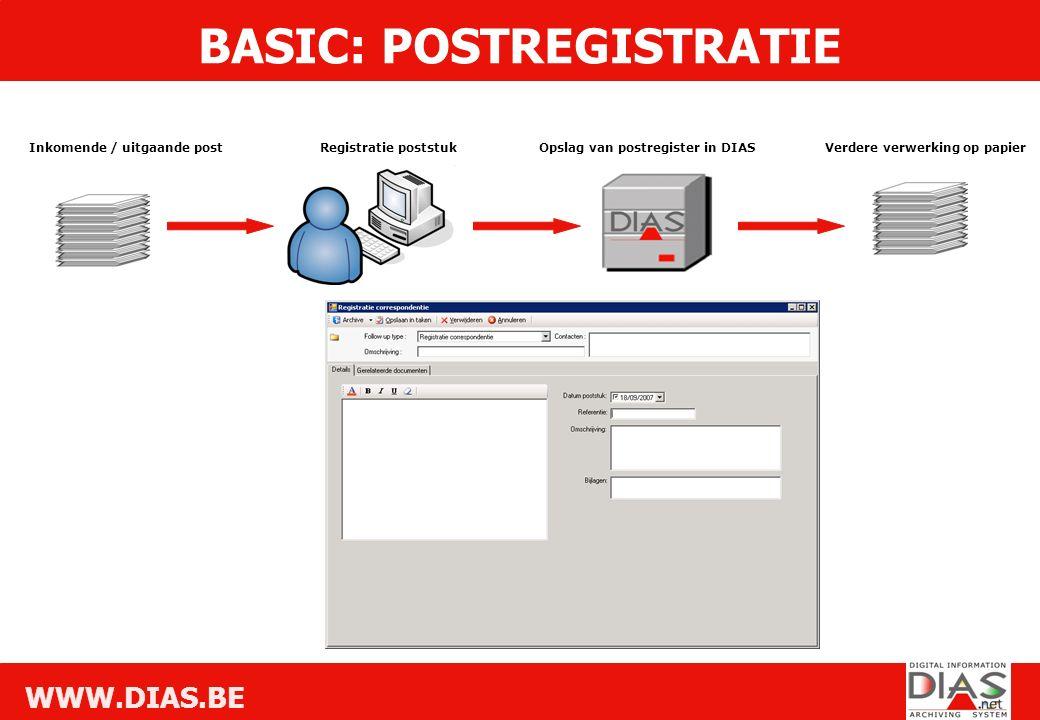 WWW.DIAS.BE BASIC: POSTREGISTRATIE Inkomende / uitgaande postRegistratie poststukOpslag van postregister in DIASVerdere verwerking op papier