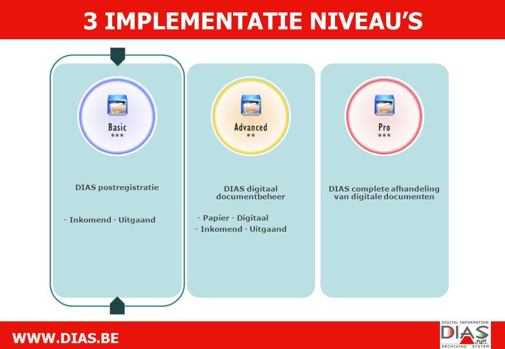 WWW.DIAS.BE DIAS OVERZICHT Boekhouding / ERP Telefonie Digitale fax Website Scanner Andere toepassingen Multimedia Gebruiker