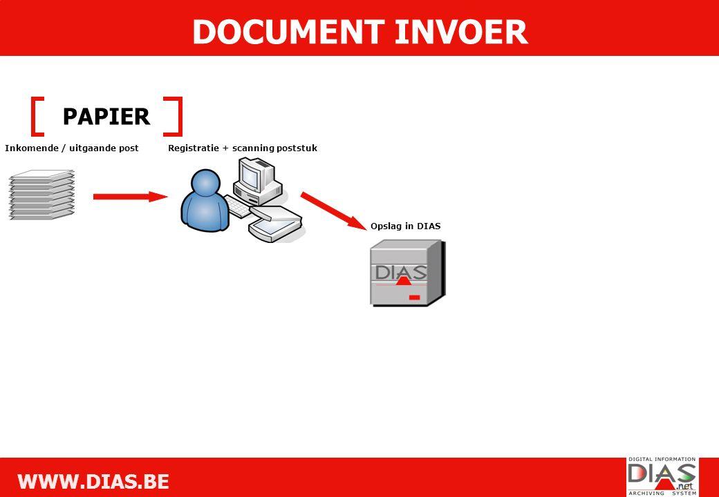 WWW.DIAS.BE DOCUMENT INVOER PAPIER Inkomende / uitgaande postRegistratie + scanning poststuk Opslag in DIAS