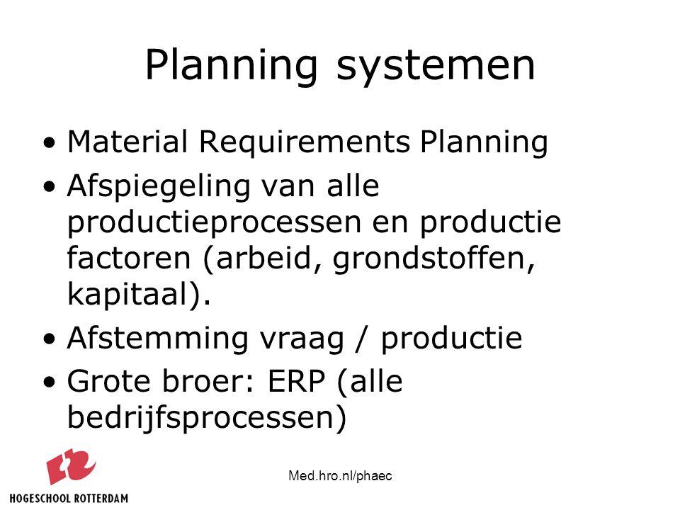 Med.hro.nl/phaec Planning systemen Material Requirements Planning Afspiegeling van alle productieprocessen en productie factoren (arbeid, grondstoffen