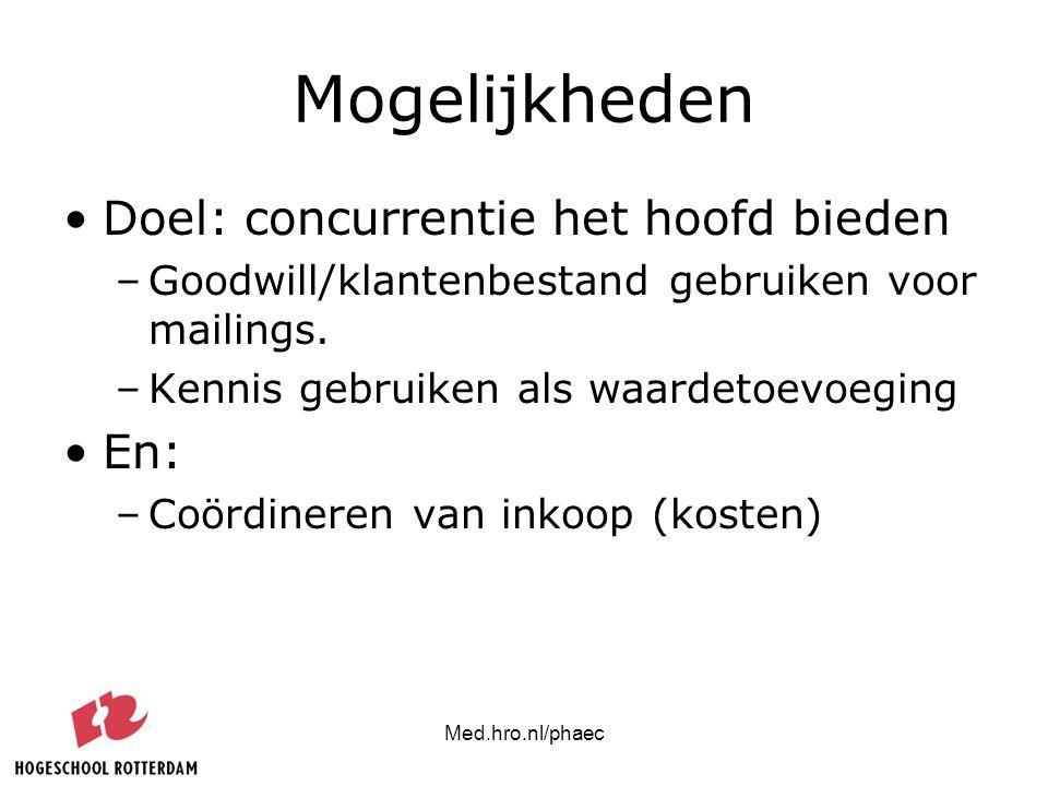 Med.hro.nl/phaec Mogelijkheden Doel: concurrentie het hoofd bieden –Goodwill/klantenbestand gebruiken voor mailings. –Kennis gebruiken als waardetoevo