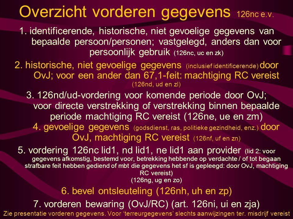 Overzicht vorderen gegevens 126nc e.v. 1. identificerende, historische, niet gevoelige gegevens van bepaalde persoon/personen; vastgelegd, anders dan