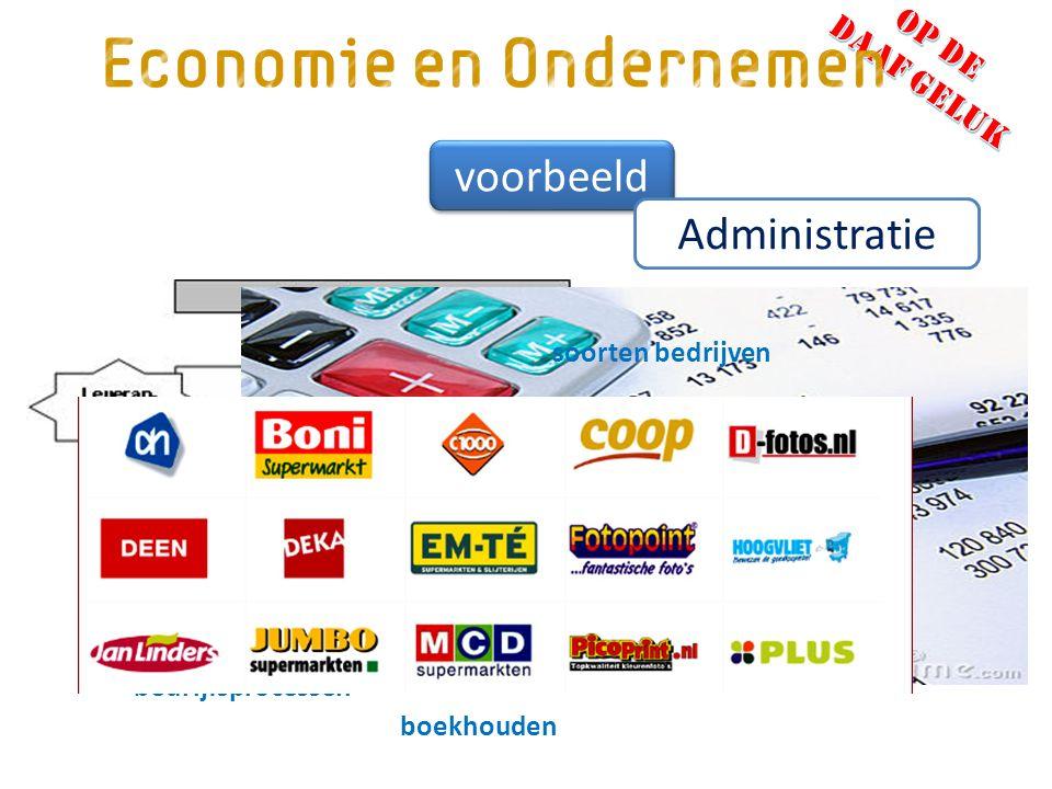 voorbeeld Administratie bedrijfsprocessen boekhouden soorten bedrijven