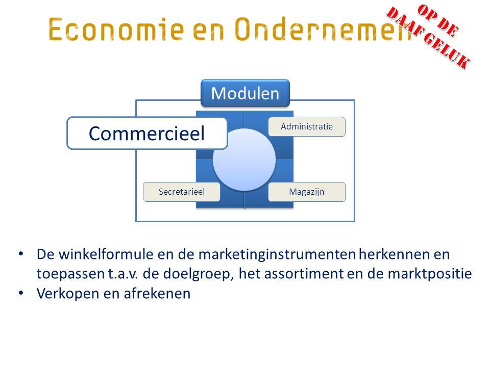 SecretarieelMagazijn Administratie Modulen De winkelformule en de marketinginstrumenten herkennen en toepassen t.a.v.