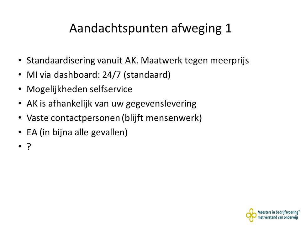 Aandachtspunten afweging 1 Standaardisering vanuit AK.