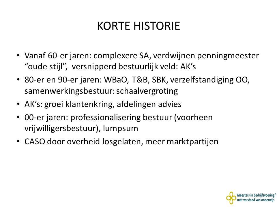 KORTE HISTORIE Vanaf 60-er jaren: complexere SA, verdwijnen penningmeester oude stijl , versnipperd bestuurlijk veld: AK's 80-er en 90-er jaren: WBaO, T&B, SBK, verzelfstandiging OO, samenwerkingsbestuur: schaalvergroting AK's: groei klantenkring, afdelingen advies 00-er jaren: professionalisering bestuur (voorheen vrijwilligersbestuur), lumpsum CASO door overheid losgelaten, meer marktpartijen