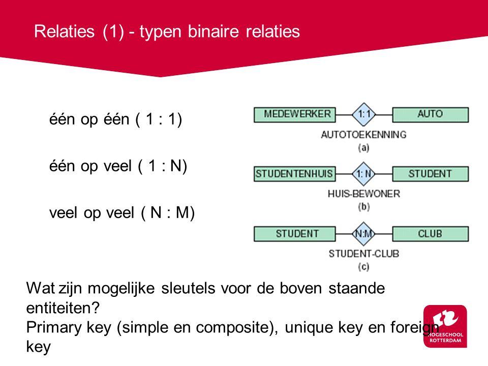 één op één ( 1 : 1) één op veel ( 1 : N) veel op veel ( N : M) Relaties (1) - typen binaire relaties Wat zijn mogelijke sleutels voor de boven staande