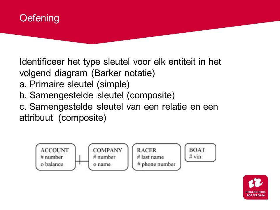 Oefening Identificeer het type sleutel voor elk entiteit in het volgend diagram (Barker notatie) a. Primaire sleutel (simple) b. Samengestelde sleutel