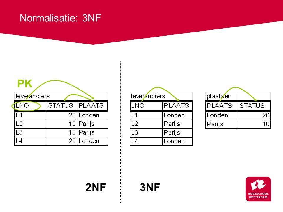 Normalisatie: 3NF PK 2NF3NF
