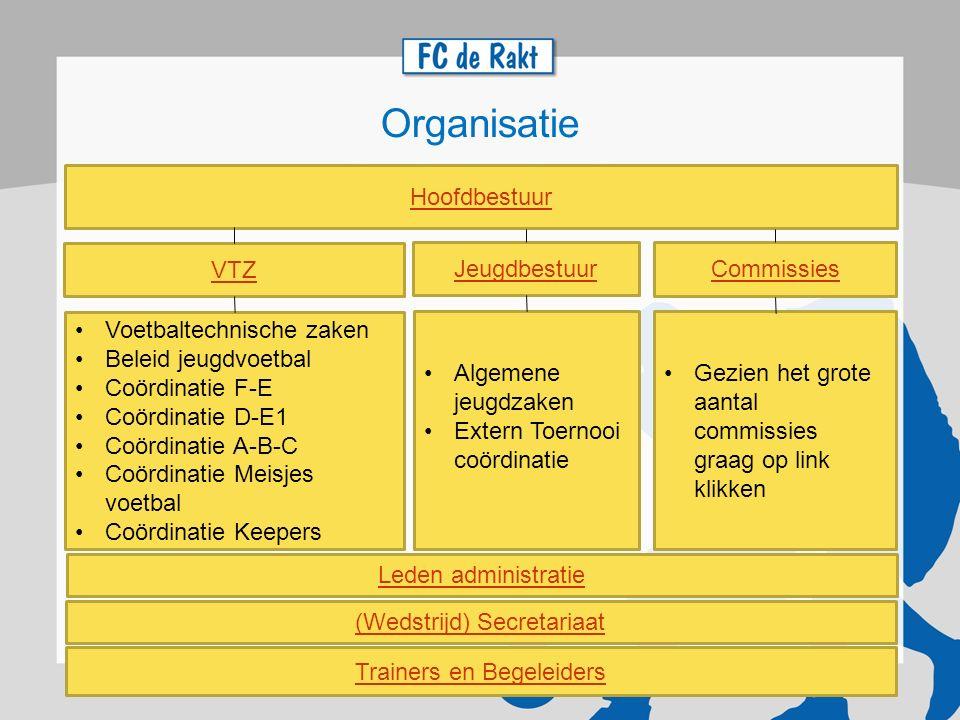 Scheidsrechters Commissie Sil de Bruijn (VZ) Henk Vissers E-mailadres: Taken en verantwoordelijkheden: Indelen, opleiden en begeleiden van scheidsrechters, teambuilding en aanspreekpunt voor scheidsrechters.
