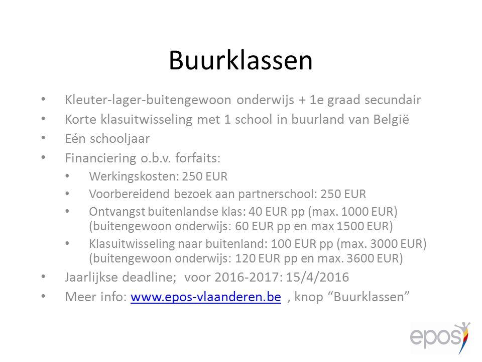 Buurklassen Kleuter-lager-buitengewoon onderwijs + 1e graad secundair Korte klasuitwisseling met 1 school in buurland van België Eén schooljaar Financ