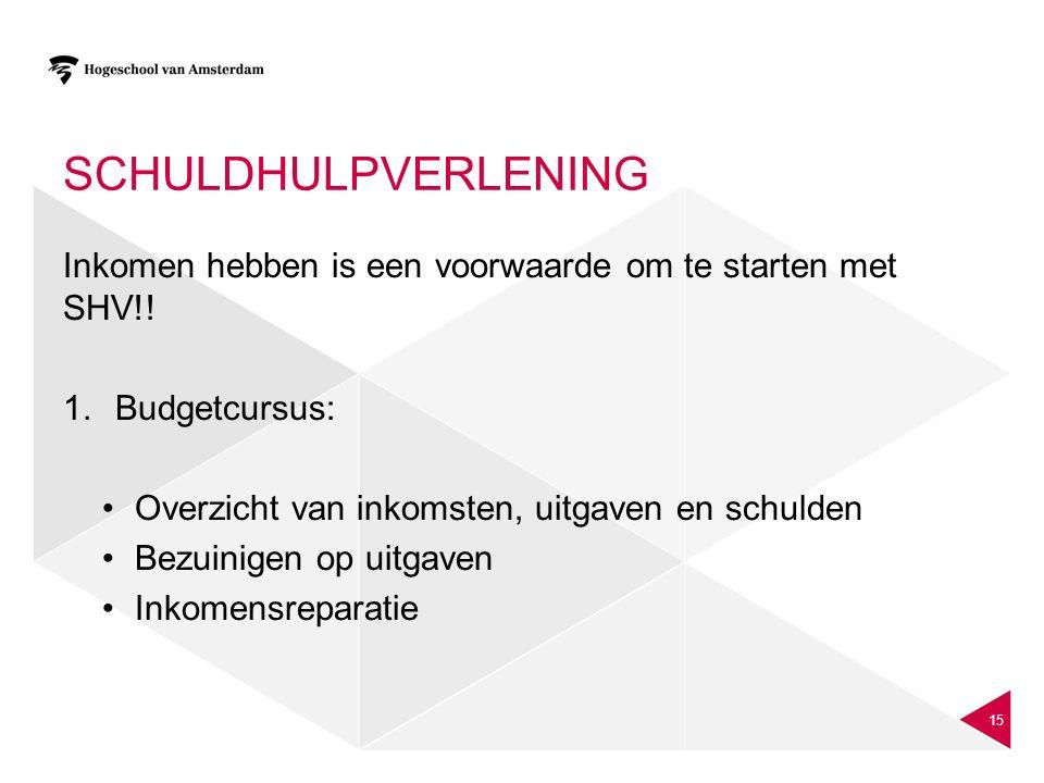 SCHULDHULPVERLENING Inkomen hebben is een voorwaarde om te starten met SHV!! 1.Budgetcursus: Overzicht van inkomsten, uitgaven en schulden Bezuinigen