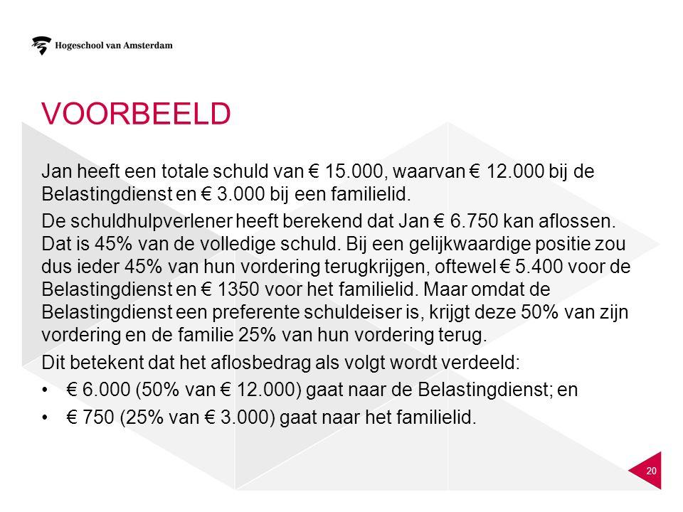 VOORBEELD Jan heeft een totale schuld van € 15.000, waarvan € 12.000 bij de Belastingdienst en € 3.000 bij een familielid. De schuldhulpverlener heeft