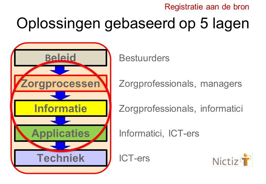 Zorg Info Appl