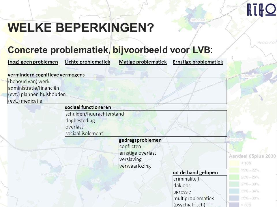 Concrete problematiek, bijvoorbeeld voor LVB: WELKE BEPERKINGEN? (nog) geen problemenLichte problematiekMatige problematiekErnstige problematiek vermi