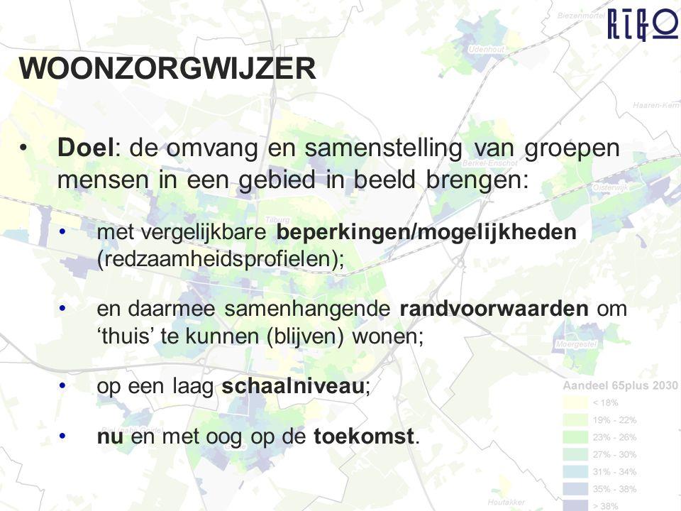 WOONZORGWIJZER Doel: de omvang en samenstelling van groepen mensen in een gebied in beeld brengen: met vergelijkbare beperkingen/mogelijkheden (redzaa