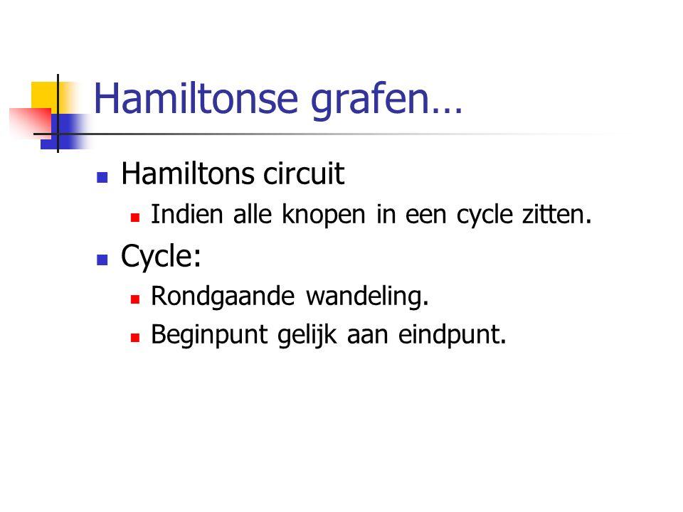 Hamiltonse grafen… Hamiltons circuit Indien alle knopen in een cycle zitten. Cycle: Rondgaande wandeling. Beginpunt gelijk aan eindpunt.