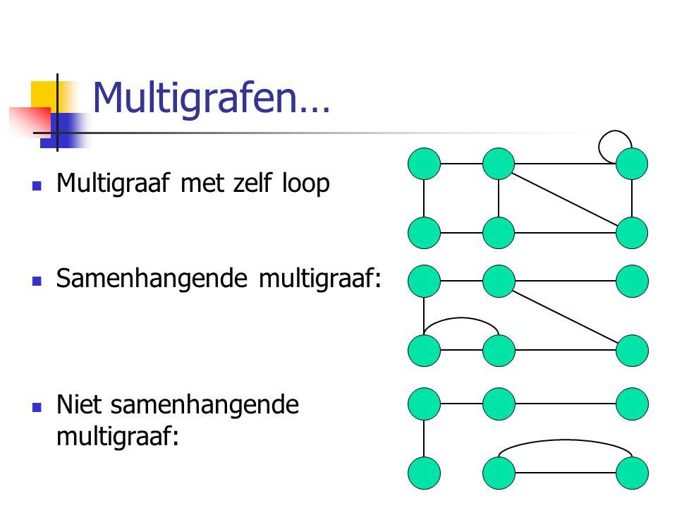 Multigrafen… Multigraaf met zelf loop Samenhangende multigraaf: Niet samenhangende multigraaf: