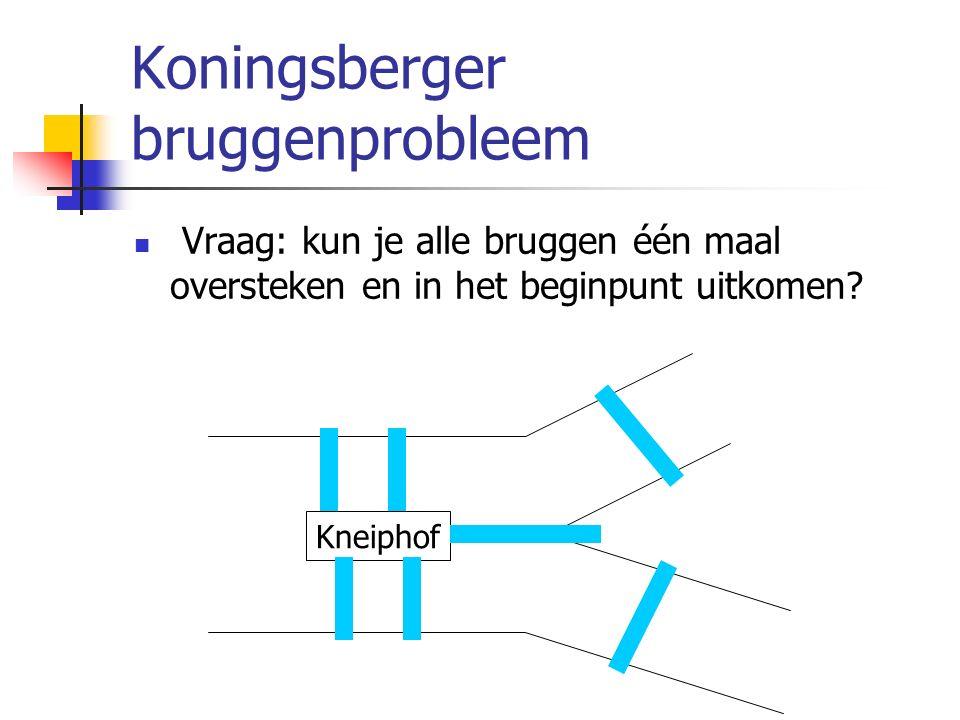 Koningsberger bruggenprobleem Vraag: kun je alle bruggen één maal oversteken en in het beginpunt uitkomen? Kneiphof