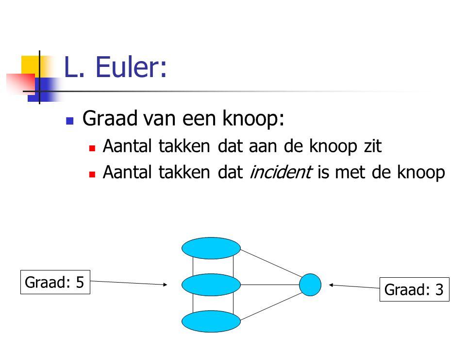L. Euler: Graad van een knoop: Aantal takken dat aan de knoop zit Aantal takken dat incident is met de knoop Graad: 3 Graad: 5