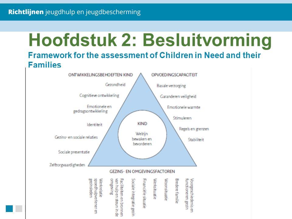 Hoofdstuk 2: Besluitvorming Framework for the assessment of Children in Need and their Families
