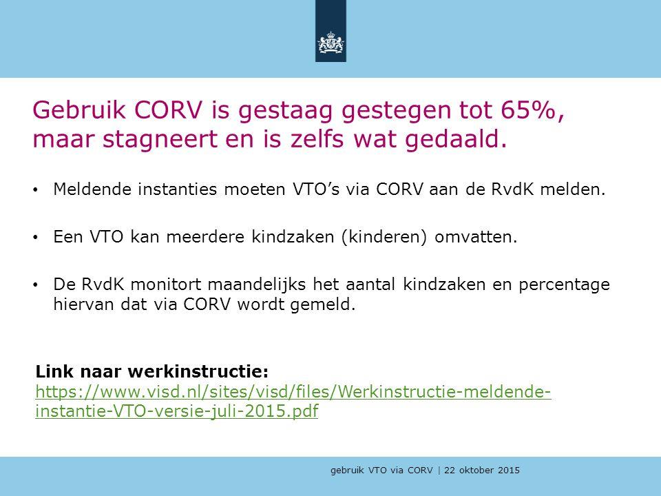gebruik VTO via CORV | 22 oktober 2015 Gebruik CORV is gestaag gestegen tot 65%, maar stagneert en is zelfs wat gedaald.