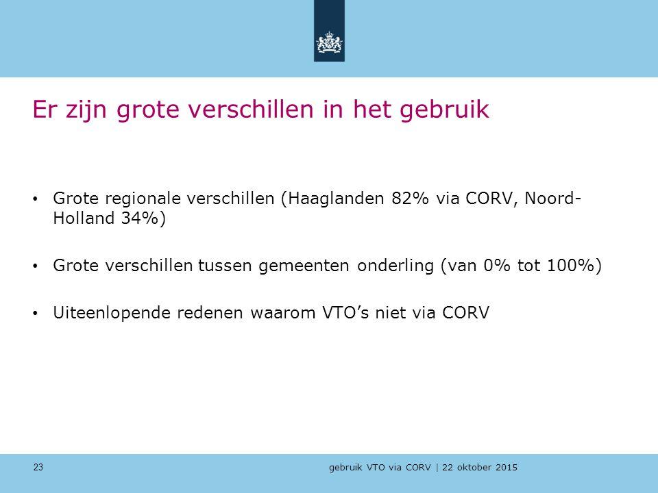 gebruik VTO via CORV | 22 oktober 2015 Er zijn grote verschillen in het gebruik Grote regionale verschillen (Haaglanden 82% via CORV, Noord- Holland 34%) Grote verschillen tussen gemeenten onderling (van 0% tot 100%) Uiteenlopende redenen waarom VTO's niet via CORV 23